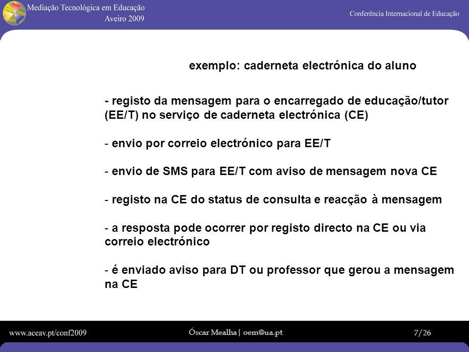 Óscar Mealha| oem@ua.pt 7/26 - registo da mensagem para o encarregado de educação/tutor (EE/T) no serviço de caderneta electrónica (CE) - envio por co