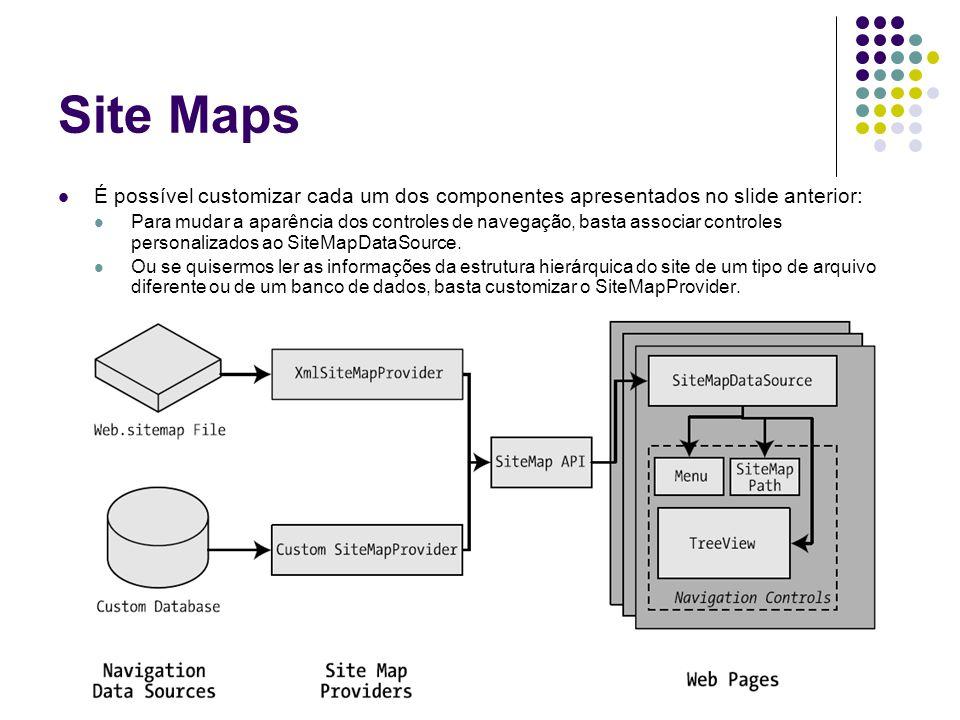 Site Maps É possível customizar cada um dos componentes apresentados no slide anterior: Para mudar a aparência dos controles de navegação, basta associar controles personalizados ao SiteMapDataSource.