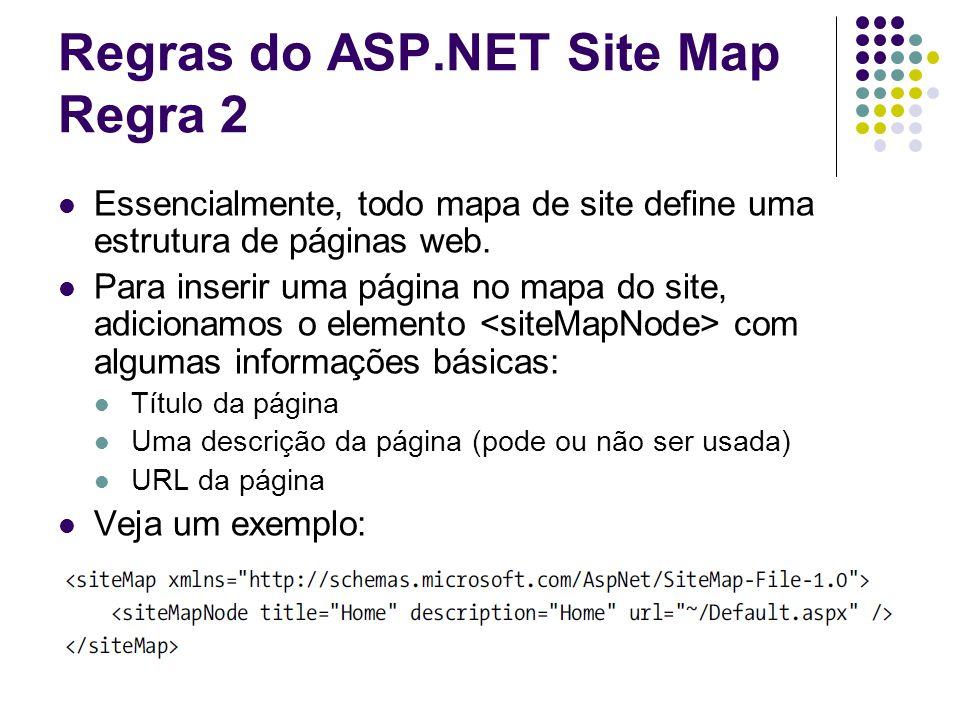 Regras do ASP.NET Site Map Regra 2 Essencialmente, todo mapa de site define uma estrutura de páginas web.