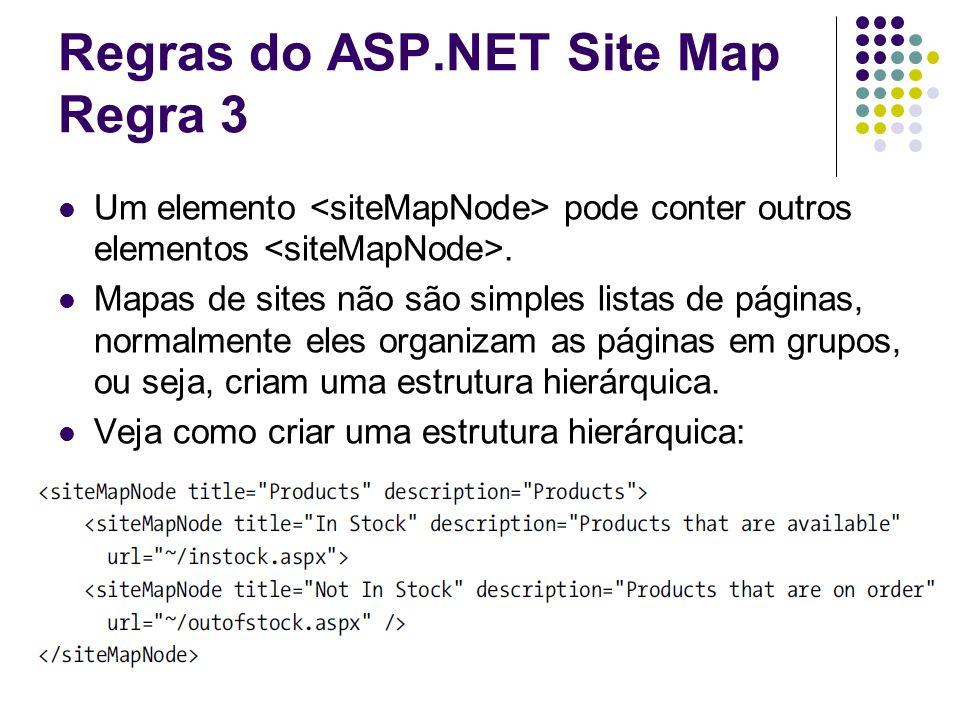 Regras do ASP.NET Site Map Regra 3 Um elemento pode conter outros elementos.