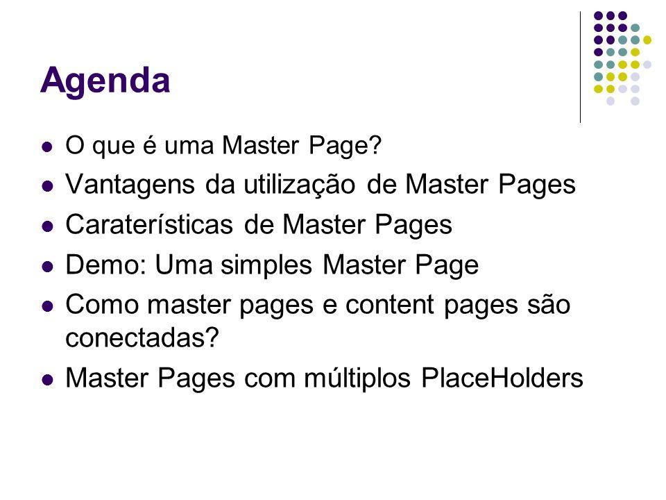 Agenda O que é uma Master Page.