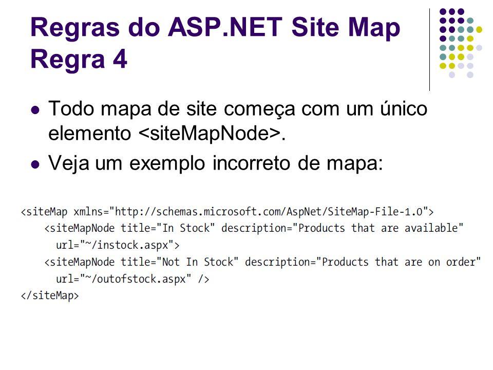 Regras do ASP.NET Site Map Regra 4 Todo mapa de site começa com um único elemento.