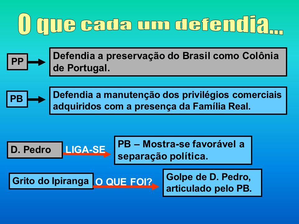 PP Defendia a preservação do Brasil como Colônia de Portugal. PB D. Pedro Grito do Ipiranga Defendia a manutenção dos privilégios comerciais adquirido