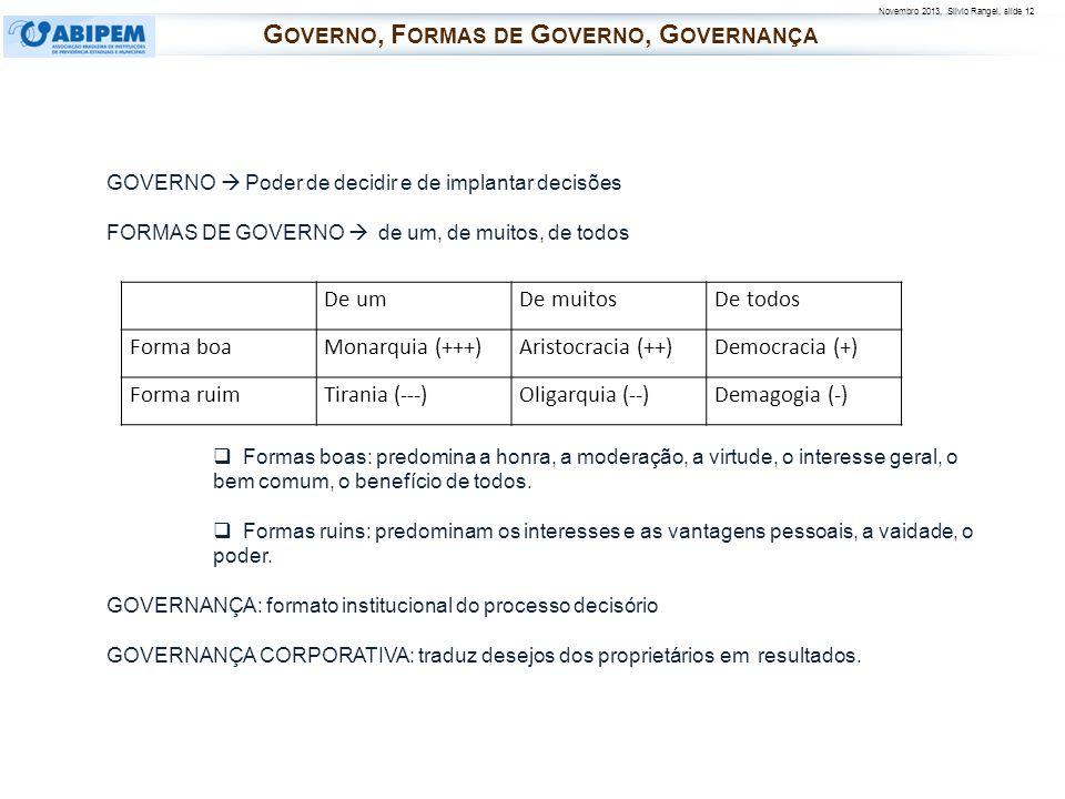 Novembro 2013, Silvio Rangel, slide 12 GOVERNO Poder de decidir e de implantar decisões FORMAS DE GOVERNO de um, de muitos, de todos Formas boas: pred