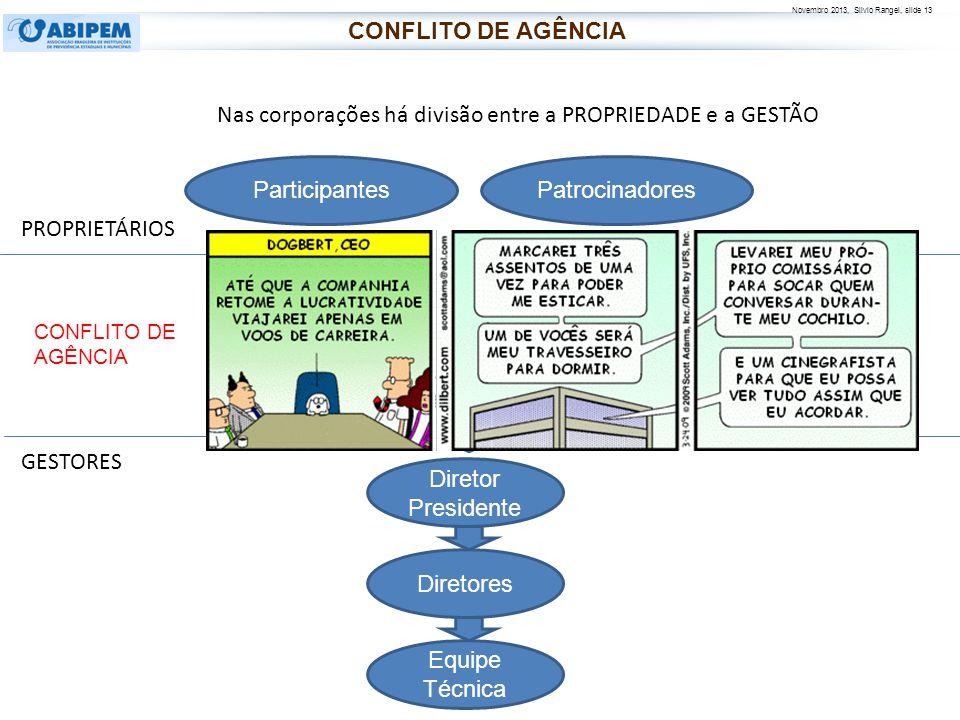 Novembro 2013, Silvio Rangel, slide 13 Nas corporações há divisão entre a PROPRIEDADE e a GESTÃO Diretores Equipe Técnica Diretor Presidente PROPRIETÁ