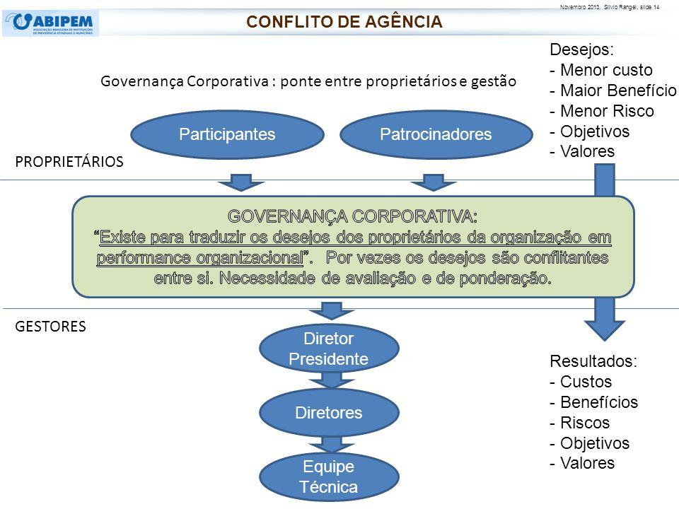 Novembro 2013, Silvio Rangel, slide 14 Diretores Equipe Técnica Diretor Presidente PROPRIETÁRIOS GESTORES PatrocinadoresParticipantes Desejos: - Menor
