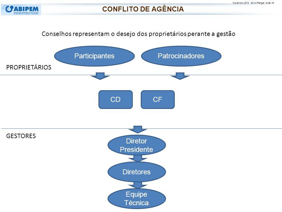 Novembro 2013, Silvio Rangel, slide 16 Diretores Equipe Técnica Diretor Presidente PROPRIETÁRIOS GESTORES CDCF 891 7.000 (estimado) 3 milhões 2.854 2.6471.693 332 PREVIC, SPPC, CVM Consultores e auditores mercado judiciário PatrocinadoresParticipantes GOVERNANÇA – ENTIDADES FECHADAS DE PREVIDÊNCIA COMPLEMENTAR