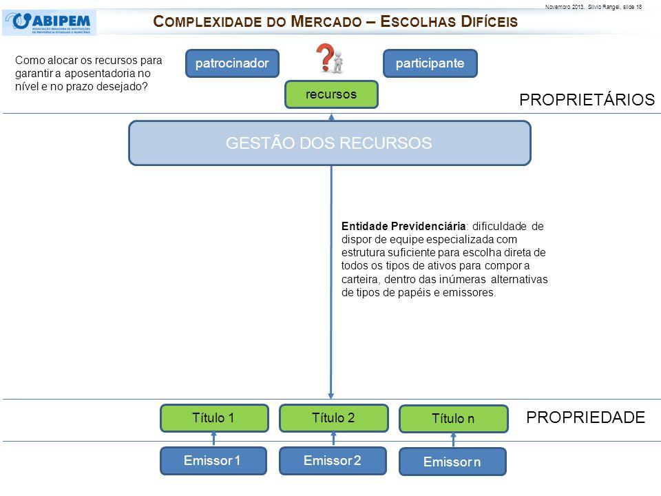 Novembro 2013, Silvio Rangel, slide 18 PROPRIETÁRIOS PROPRIEDADE patrocinadorparticipante recursos Emissor n Título n Emissor 2 Título 2 Emissor 1 Tít