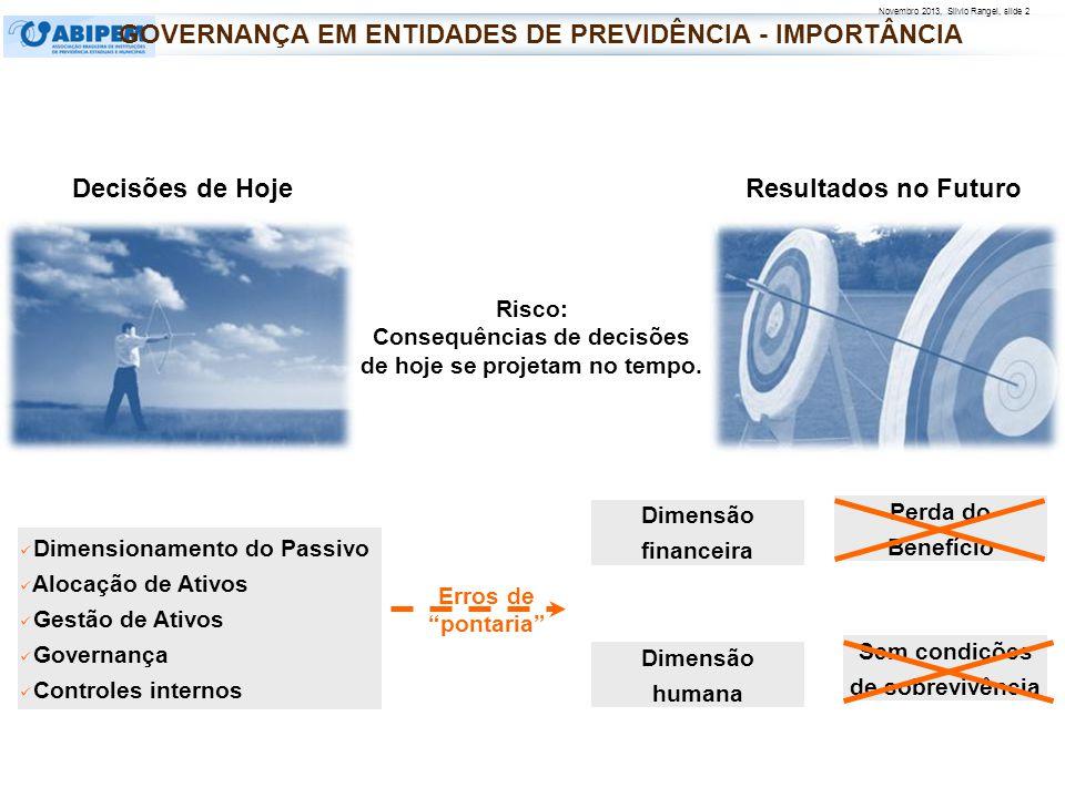 Novembro 2013, Silvio Rangel, slide 2 Perda do Benefício Erros de pontaria Risco: Consequências de decisões de hoje se projetam no tempo. Resultados n
