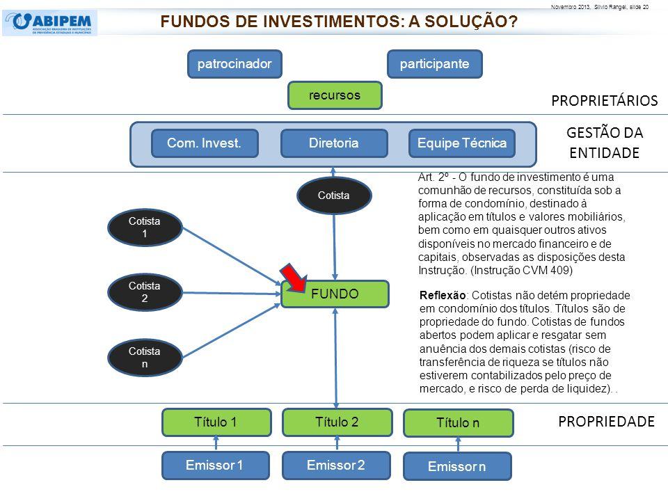 Novembro 2013, Silvio Rangel, slide 20 PROPRIETÁRIOS PROPRIEDADE patrocinadorparticipante recursos FUNDO Diretoria Com. Invest.Equipe Técnica Art. 2º