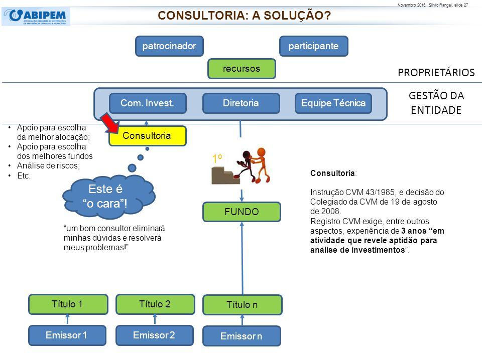 Novembro 2013, Silvio Rangel, slide 27 PROPRIETÁRIOS patrocinadorparticipante recursos FUNDO Diretoria Com. Invest.Equipe Técnica Consultoria Consulto