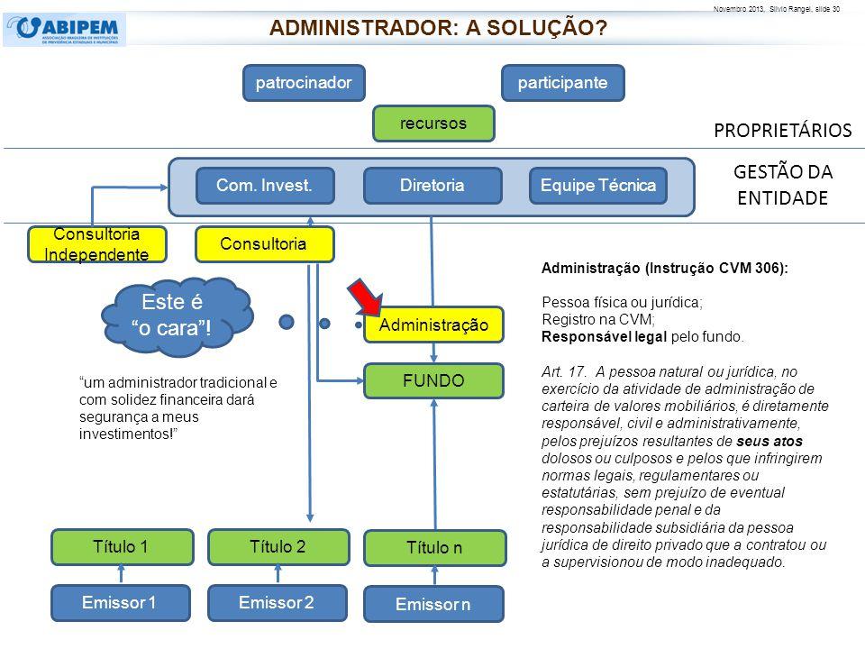 Novembro 2013, Silvio Rangel, slide 30 PROPRIETÁRIOS patrocinadorparticipante recursos FUNDO Diretoria Com. Invest.Equipe Técnica Consultoria Administ