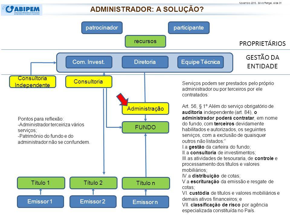 Novembro 2013, Silvio Rangel, slide 31 PROPRIETÁRIOS patrocinadorparticipante recursos FUNDO Diretoria Com. Invest.Equipe Técnica Consultoria Administ