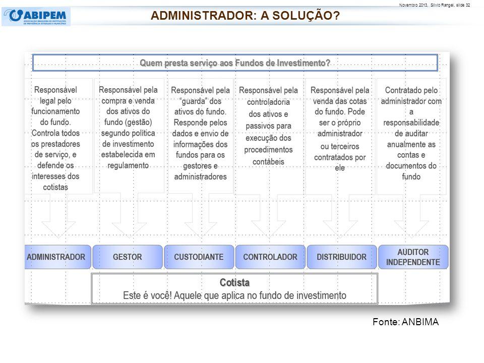 Novembro 2013, Silvio Rangel, slide 33 PROPRIETÁRIOS patrocinadorparticipante recursos FUNDO Diretoria Com.