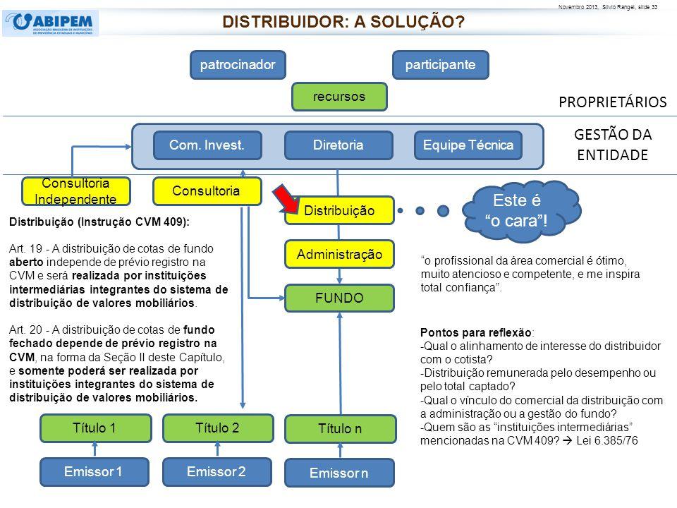 Novembro 2013, Silvio Rangel, slide 33 PROPRIETÁRIOS patrocinadorparticipante recursos FUNDO Diretoria Com. Invest.Equipe Técnica Distribuição Emissor