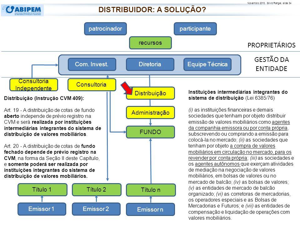 Novembro 2013, Silvio Rangel, slide 34 PROPRIETÁRIOS patrocinadorparticipante recursos FUNDO Diretoria Com. Invest.Equipe Técnica Distribuição Emissor
