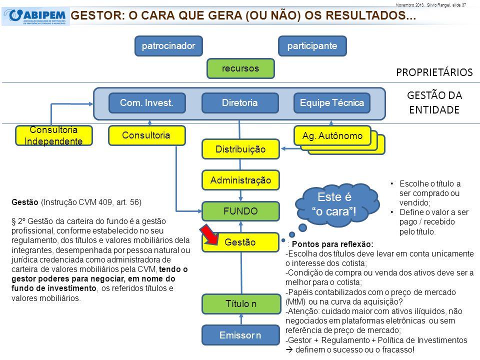 Novembro 2013, Silvio Rangel, slide 37 PROPRIETÁRIOS patrocinadorparticipante recursos FUNDO Diretoria Com. Invest.Equipe Técnica Distribuição Emissor