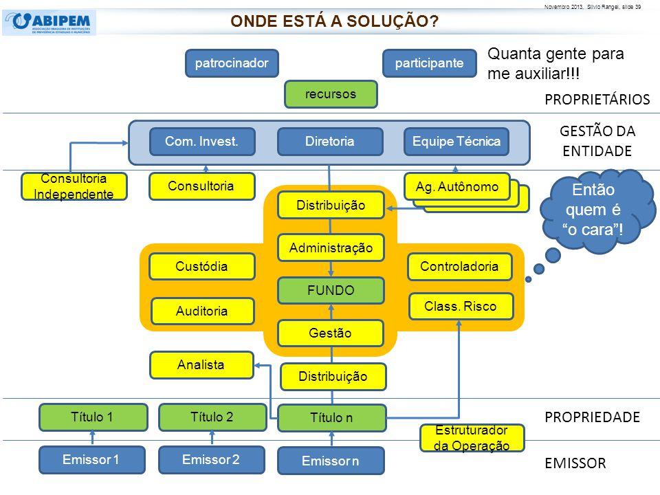 Novembro 2013, Silvio Rangel, slide 39 PROPRIETÁRIOS patrocinadorparticipante recursos FUNDO Diretoria Com. Invest.Equipe Técnica Consultoria Distribu