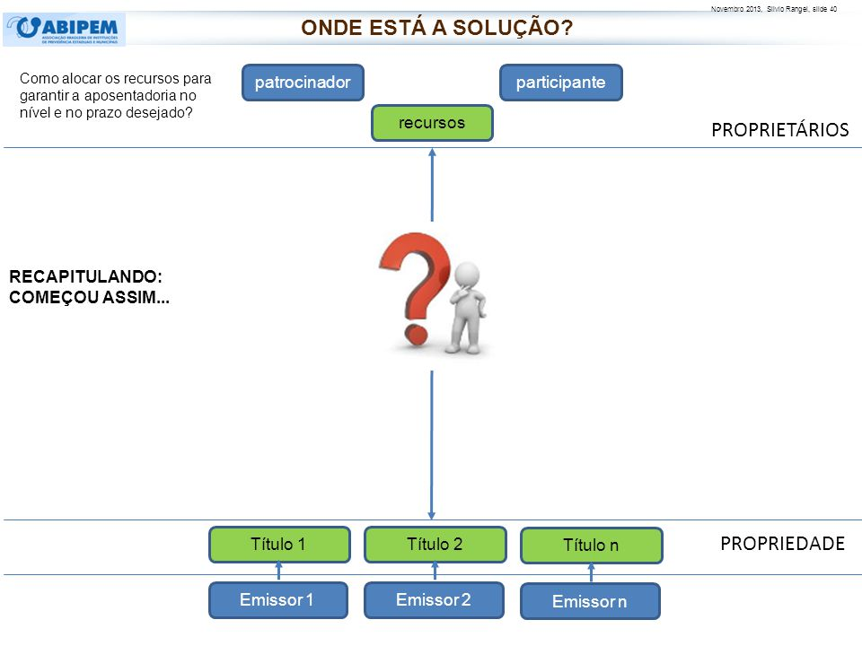 Novembro 2013, Silvio Rangel, slide 40 PROPRIETÁRIOS PROPRIEDADE patrocinadorparticipante recursos Emissor n Título n Emissor 2 Título 2 Emissor 1 Tít