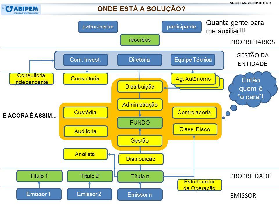 Novembro 2013, Silvio Rangel, slide 41 PROPRIETÁRIOS patrocinadorparticipante recursos FUNDO Diretoria Com. Invest.Equipe Técnica Consultoria Distribu