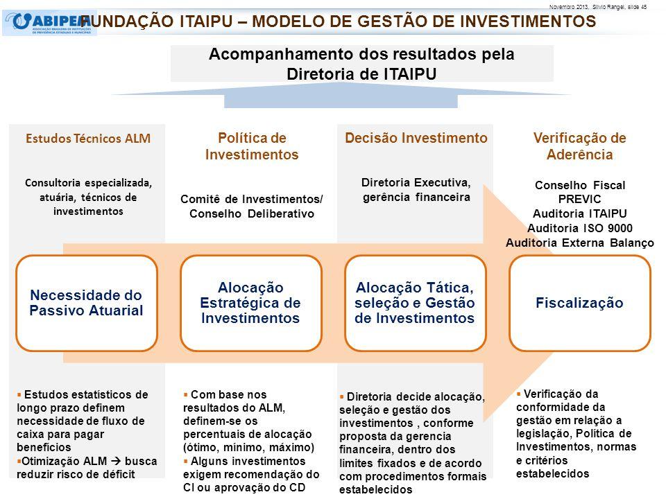 Novembro 2013, Silvio Rangel, slide 45 Necessidade do Passivo Atuarial Alocação Estratégica de Investimentos Alocação Tática, seleção e Gestão de Inve