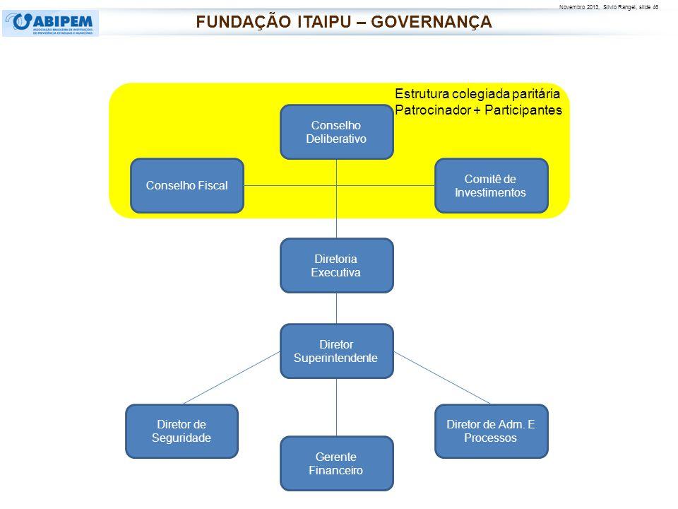 Novembro 2013, Silvio Rangel, slide 46 FUNDAÇÃO ITAIPU – GOVERNANÇA Conselho Deliberativo Comitê de Investimentos Conselho Fiscal Diretoria Executiva