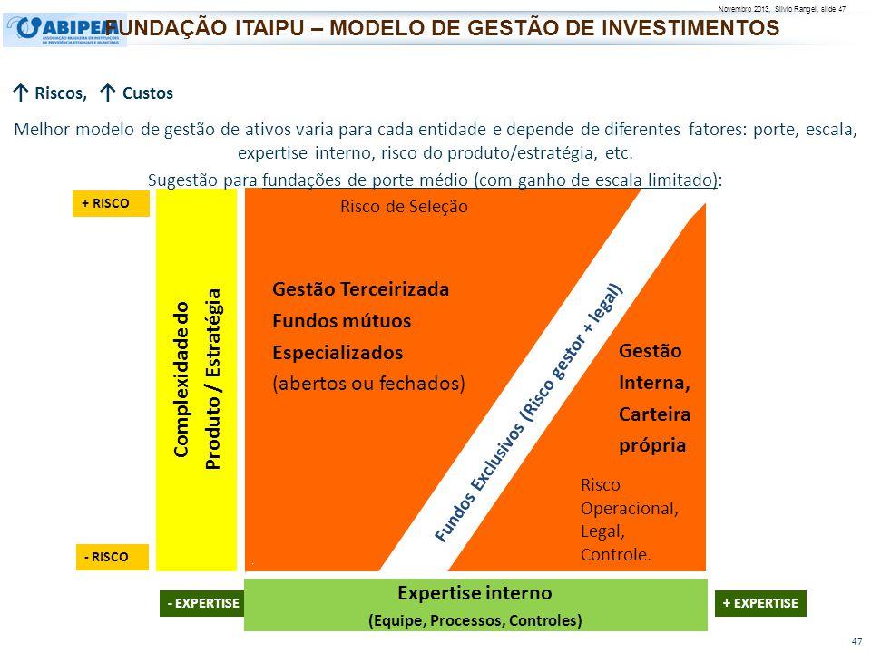Novembro 2013, Silvio Rangel, slide 47 Complexidade do Produto / Estratégia Gestão Interna, Carteira própria Risco de Seleção Risco Operacional, Legal