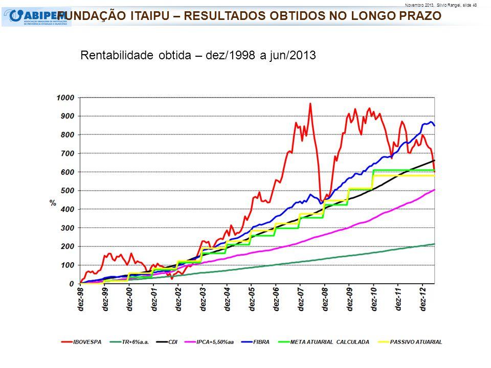 Novembro 2013, Silvio Rangel, slide 48 Rentabilidade obtida – dez/1998 a jun/2013 FUNDAÇÃO ITAIPU – RESULTADOS OBTIDOS NO LONGO PRAZO