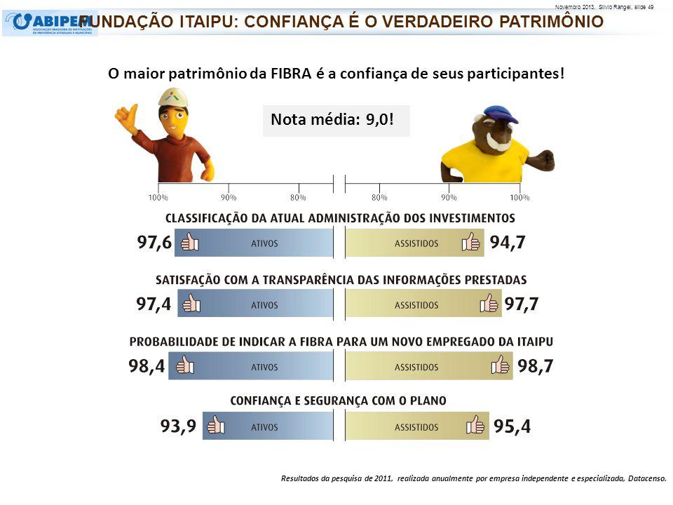 Novembro 2013, Silvio Rangel, slide 49 O maior patrimônio da FIBRA é a confiança de seus participantes! Resultados da pesquisa de 2011, realizada anua