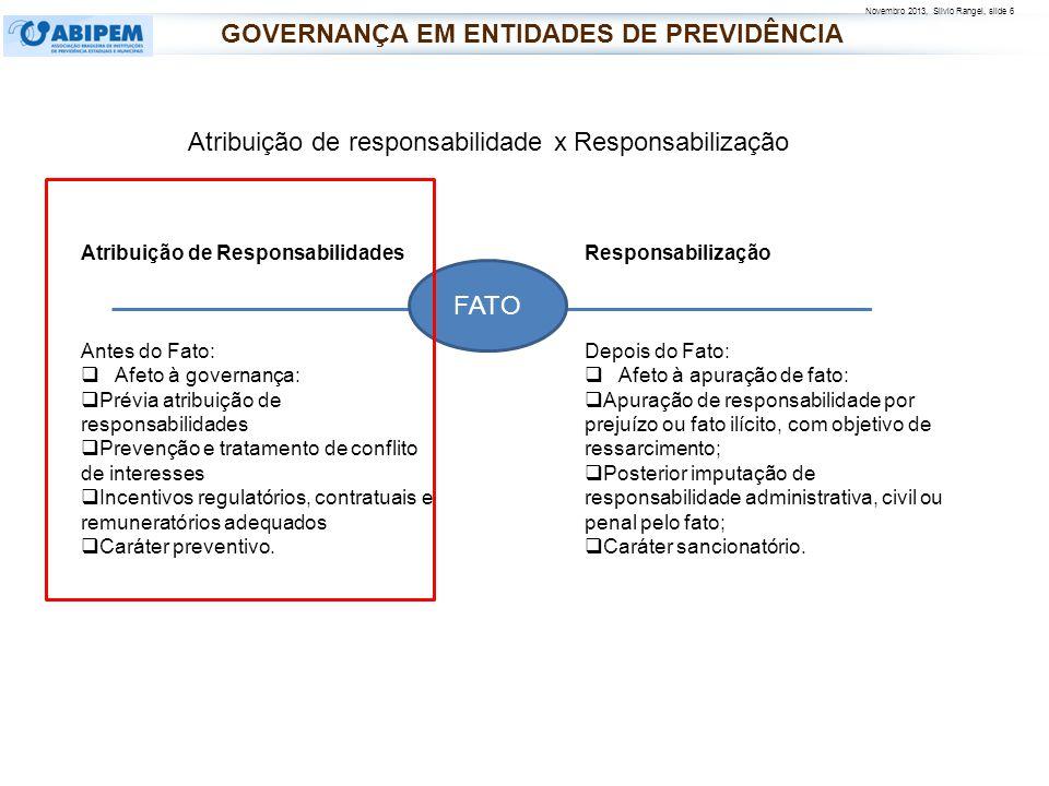 Novembro 2013, Silvio Rangel, slide 6 Atribuição de Responsabilidades Antes do Fato: Afeto à governança: Prévia atribuição de responsabilidades Preven