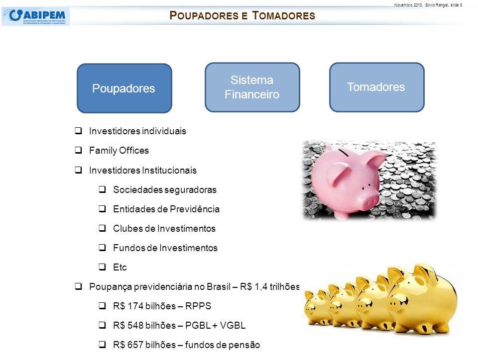 Novembro 2013, Silvio Rangel, slide 8 Investidores individuais Family Offices Investidores Institucionais Sociedades seguradoras Entidades de Previdên