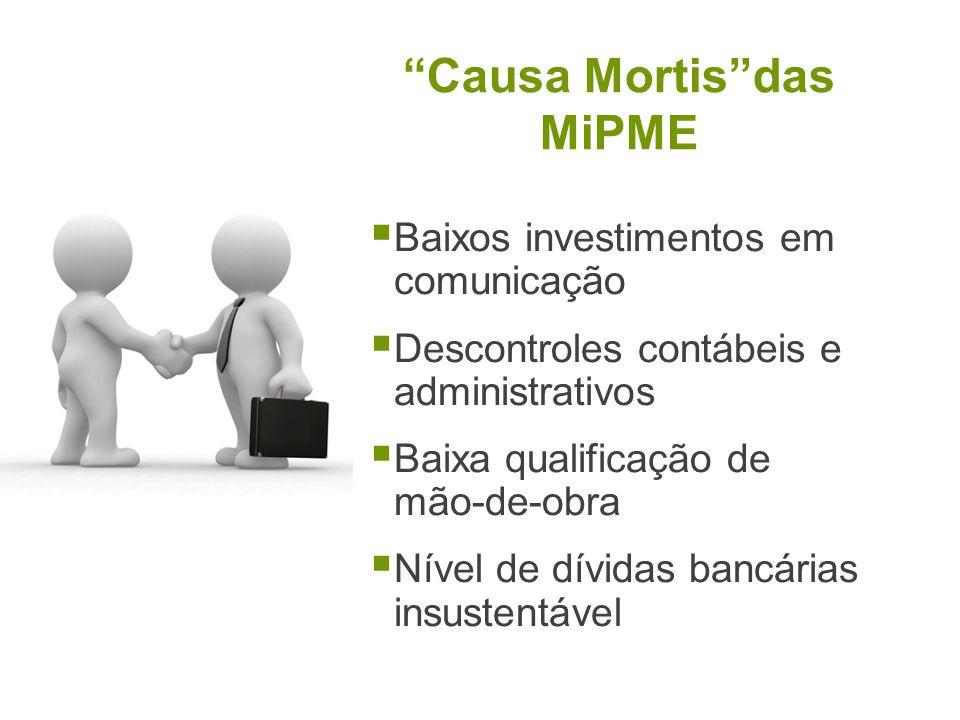 Baixos investimentos em comunicação Descontroles contábeis e administrativos Baixa qualificação de mão-de-obra Nível de dívidas bancárias insustentável Causa Mortisdas MiPME