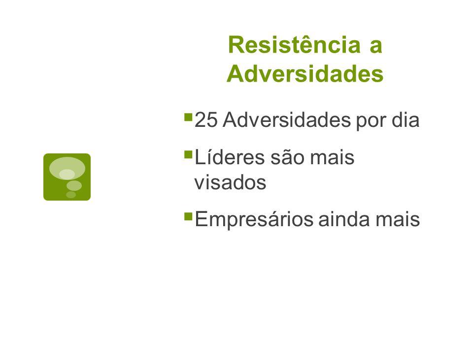 Resistência a Adversidades 25 Adversidades por dia Líderes são mais visados Empresários ainda mais