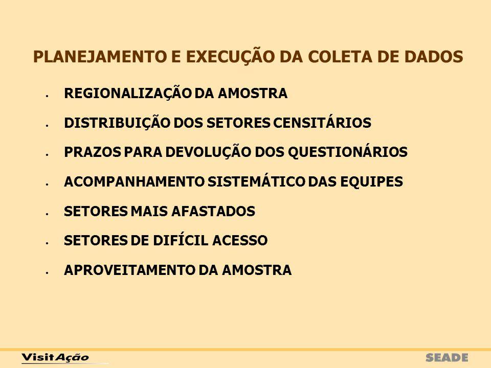 REGIONALIZAÇÃO DA AMOSTRA DISTRIBUIÇÃO DOS SETORES CENSITÁRIOS PRAZOS PARA DEVOLUÇÃO DOS QUESTIONÁRIOS ACOMPANHAMENTO SISTEMÁTICO DAS EQUIPES SETORES
