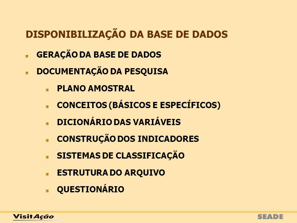 GERAÇÃO DA BASE DE DADOS DOCUMENTAÇÃO DA PESQUISA PLANO AMOSTRAL CONCEITOS (BÁSICOS E ESPECÍFICOS) DICIONÁRIO DAS VARIÁVEIS CONSTRUÇÃO DOS INDICADORES