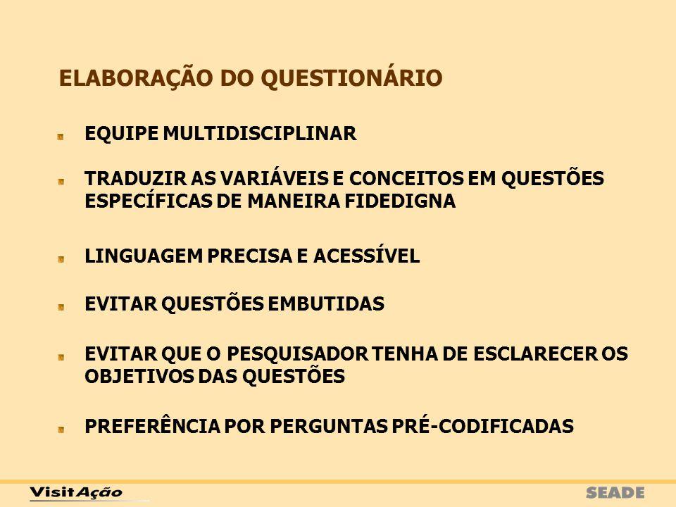 PRÉ TESTE PESQUISA PILOTO DISCUSSÃO DOS RESULTADOS VERSÃO DEFINITIVA (PAPEL OU ELETRÔNICA) ELABORAÇÃO DO QUESTIONÁRIO