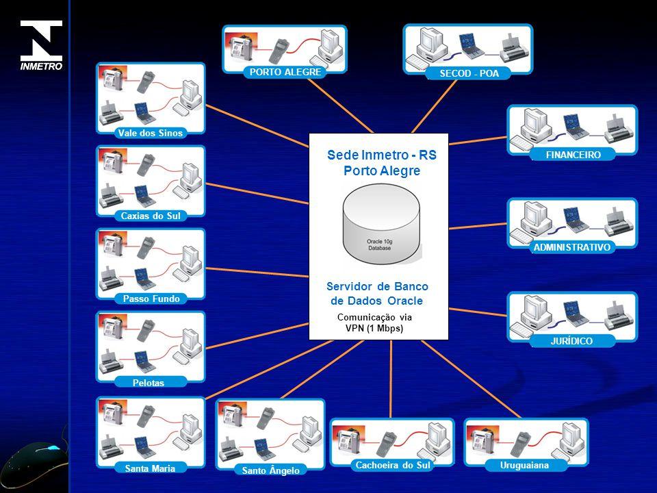 SECOD - POA Servidor de Banco de Dados Oracle Sede Inmetro - RS Porto Alegre Comunicação via VPN (1 Mbps) Vale dos Sinos Caxias do Sul Passo Fundo Pel