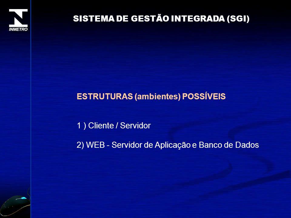 Aplicações Forms e Reports MPLS Regional BD RS Oracle 10g Database BD BA BD PR Dados Informação Conhecimento PADRONIZAÇÃO PROCEDIMENTOS ????.