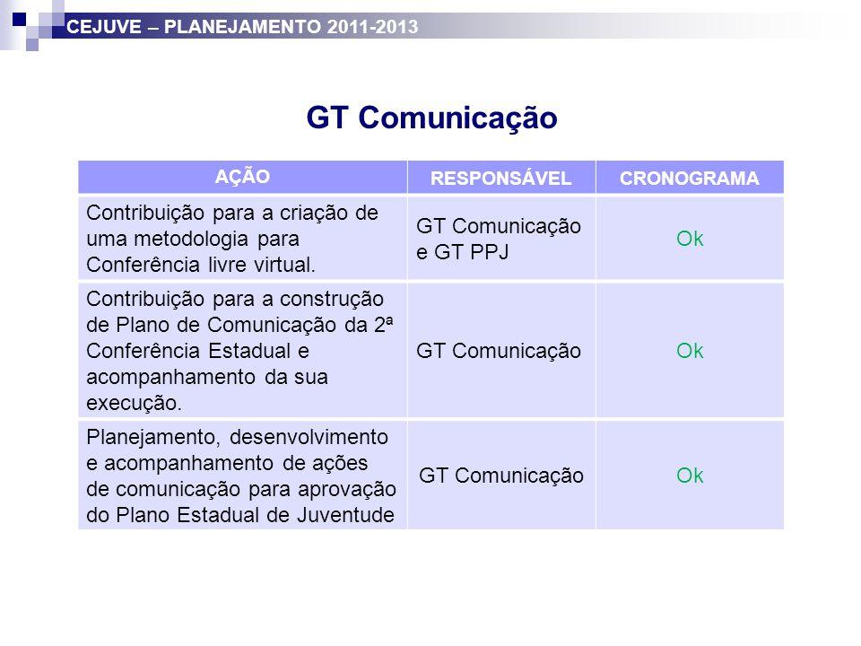 GT Comunicação AÇÃO RESPONSÁVELCRONOGRAMA Contribuição para a criação de uma metodologia para Conferência livre virtual. GT Comunicação e GT PPJ Ok Co