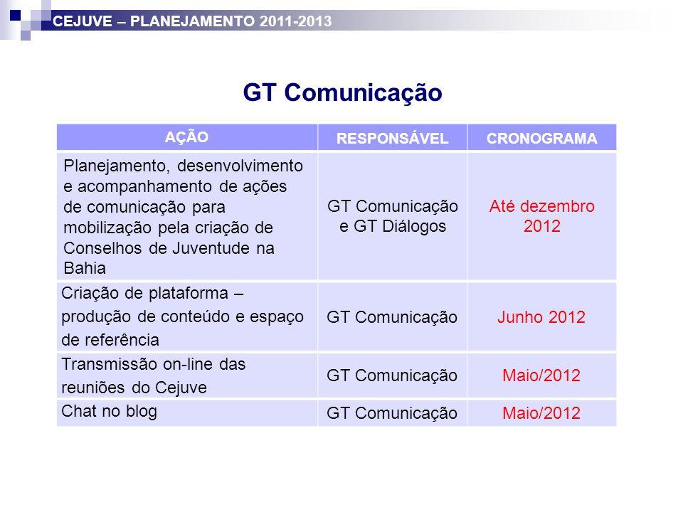 GT Comunicação AÇÃO RESPONSÁVELCRONOGRAMA Planejamento, desenvolvimento e acompanhamento de ações de comunicação para mobilização pela criação de Cons