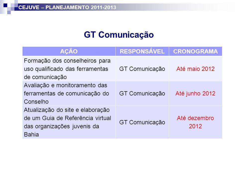 GT Comunicação AÇÃORESPONSÁVELCRONOGRAMA Formação dos conselheiros para uso qualificado das ferramentas de comunicação GT ComunicaçãoAté maio 2012 Ava