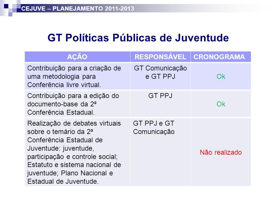 GT Políticas Públicas de Juventude AÇÃORESPONSÁVELCRONOGRAMA Contribuição para a criação de uma metodologia para Conferência livre virtual. GT Comunic