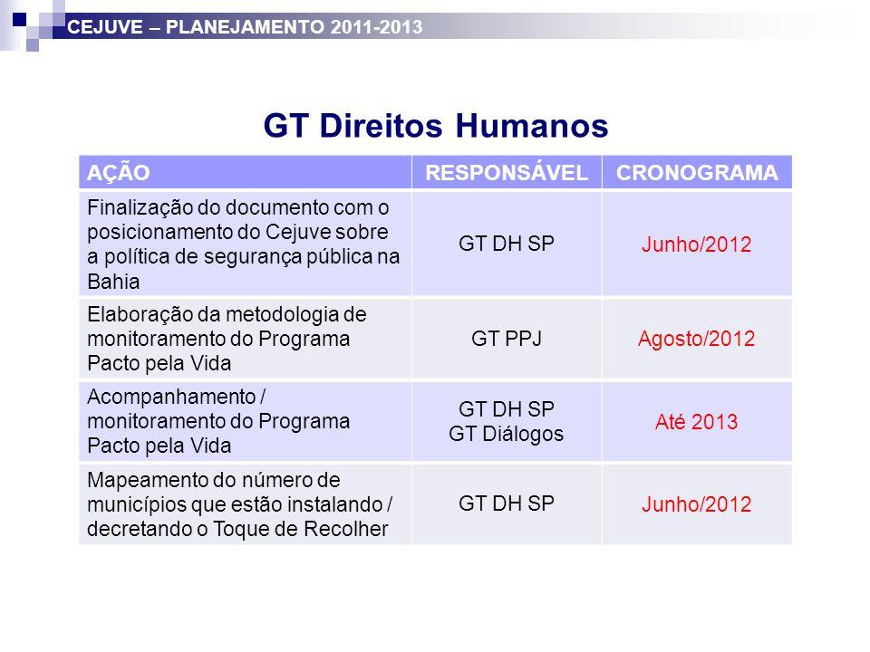 GT Direitos Humanos AÇÃO RESPONSÁVELCRONOGRAMA Finalização do documento com o posicionamento do Cejuve sobre a política de segurança pública na Bahia