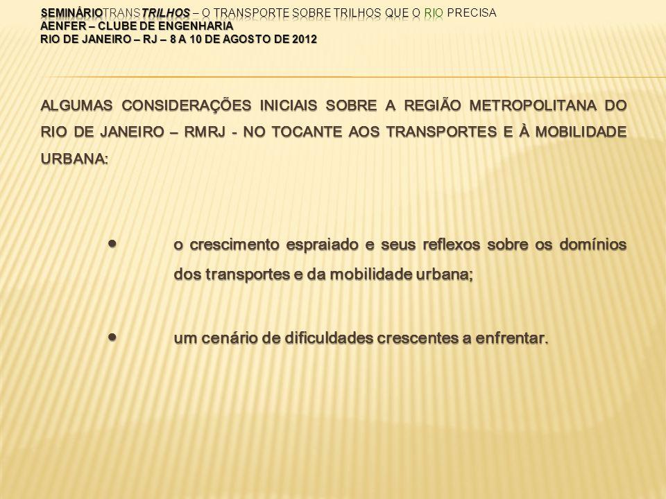 ALGUMAS CONSIDERAÇÕES INICIAIS SOBRE A REGIÃO METROPOLITANA DO RIO DE JANEIRO – RMRJ - NO TOCANTE AOS TRANSPORTES E À MOBILIDADE URBANA: o crescimento