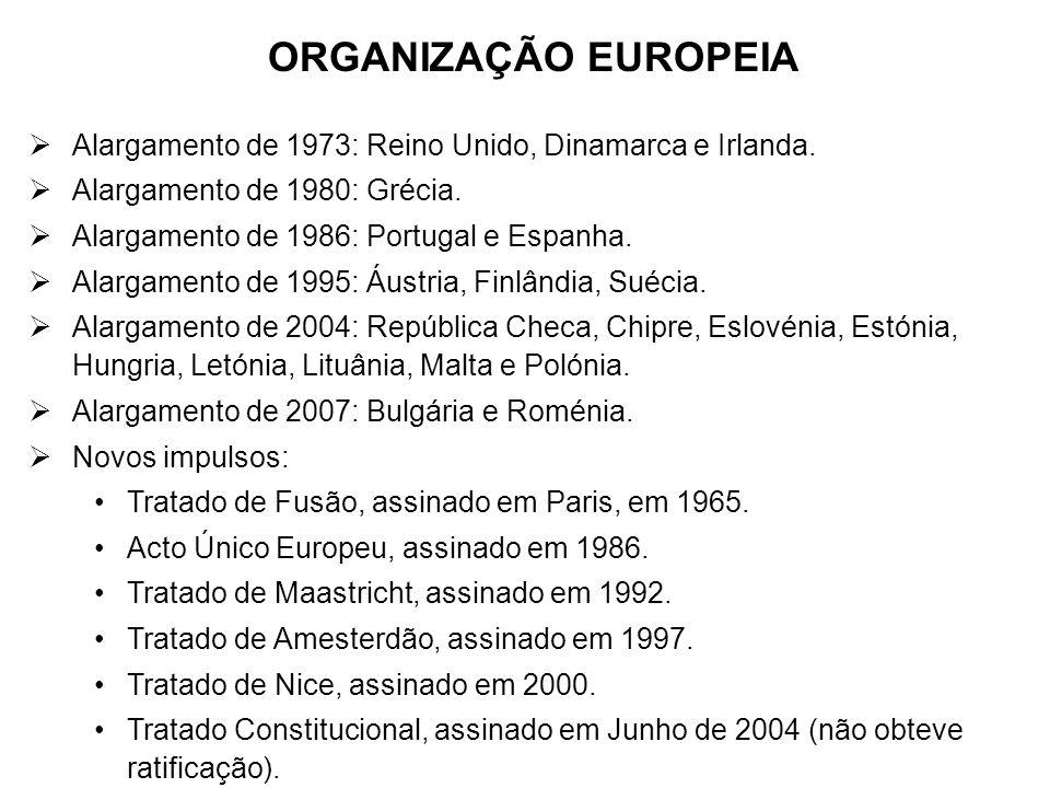 ORGANIZAÇÃO EUROPEIA Alargamento de 1973: Reino Unido, Dinamarca e Irlanda. Alargamento de 1980: Grécia. Alargamento de 1986: Portugal e Espanha. Alar