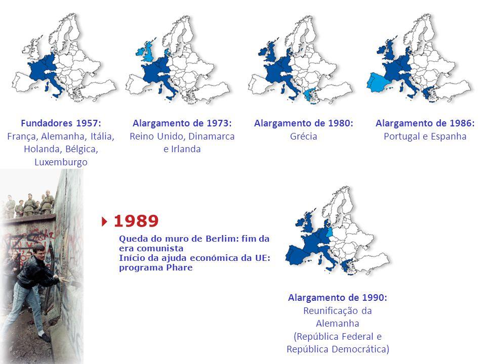 Fundadores 1957: França, Alemanha, Itália, Holanda, Bélgica, Luxemburgo Alargamento de 1973: Reino Unido, Dinamarca e Irlanda Alargamento de 1980: Gré