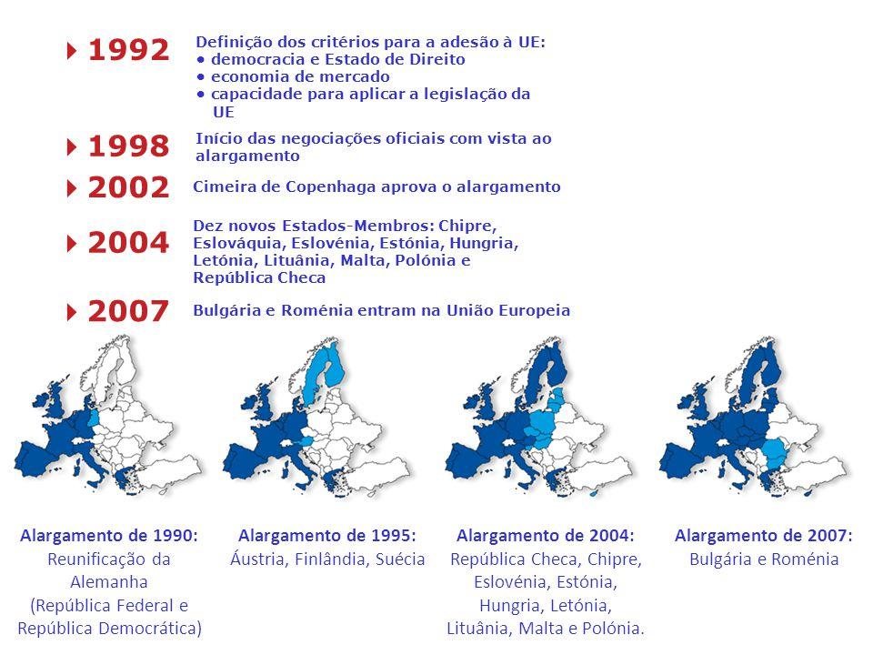 Alargamento de 1990: Reunificação da Alemanha (República Federal e República Democrática) Alargamento de 1995: Áustria, Finlândia, Suécia Alargamento