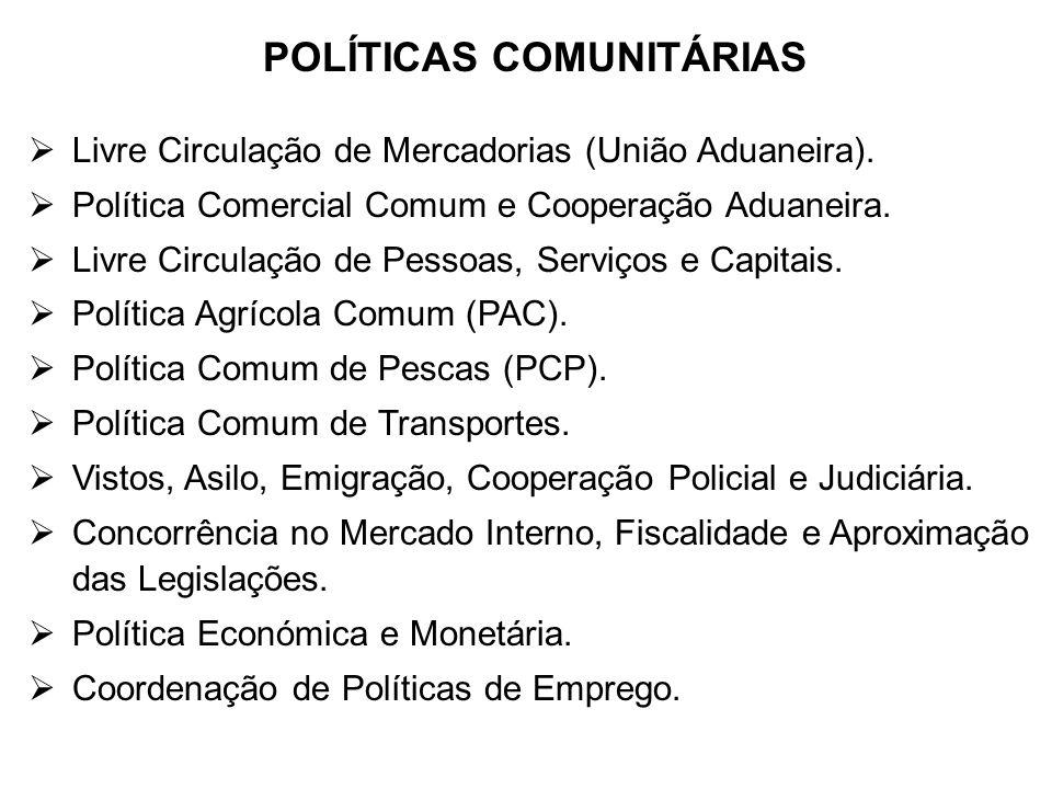 POLÍTICAS COMUNITÁRIAS Livre Circulação de Mercadorias (União Aduaneira). Política Comercial Comum e Cooperação Aduaneira. Livre Circulação de Pessoas