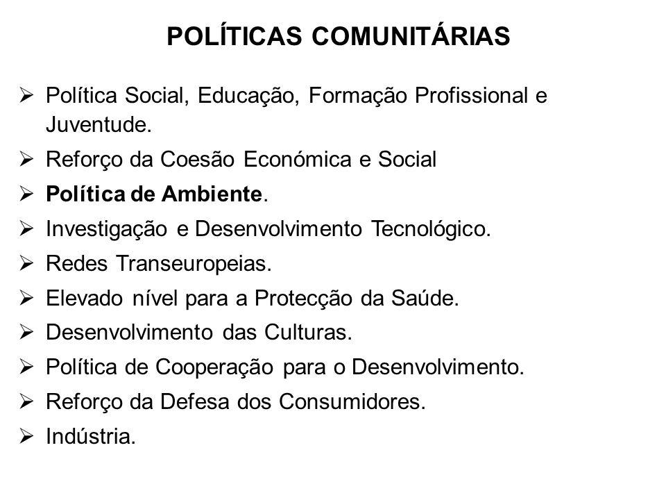 POLÍTICAS COMUNITÁRIAS Política Social, Educação, Formação Profissional e Juventude. Reforço da Coesão Económica e Social Política de Ambiente. Invest