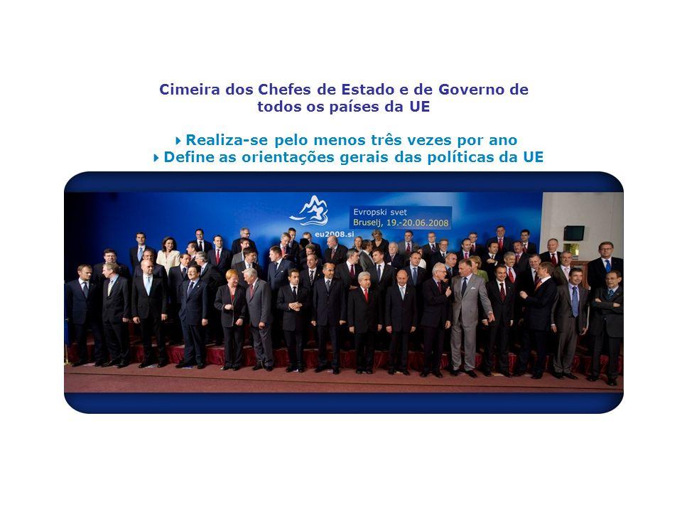 Cimeira dos Chefes de Estado e de Governo de todos os países da UE Realiza-se pelo menos três vezes por ano Define as orientações gerais das políticas